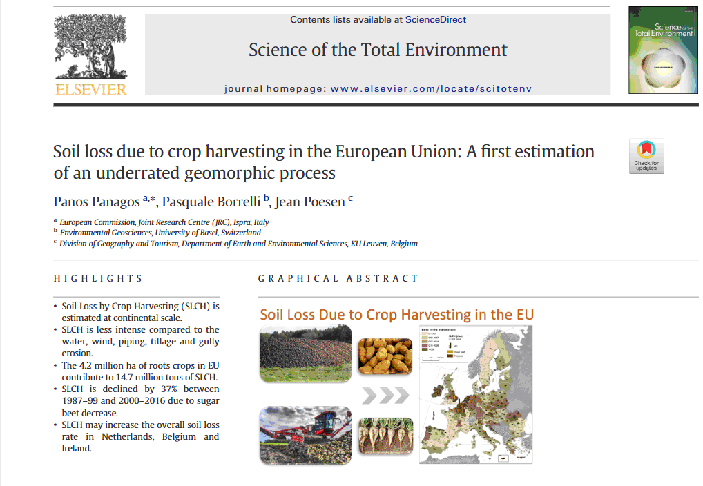 Soil loss due to crop harvesting in the European Union